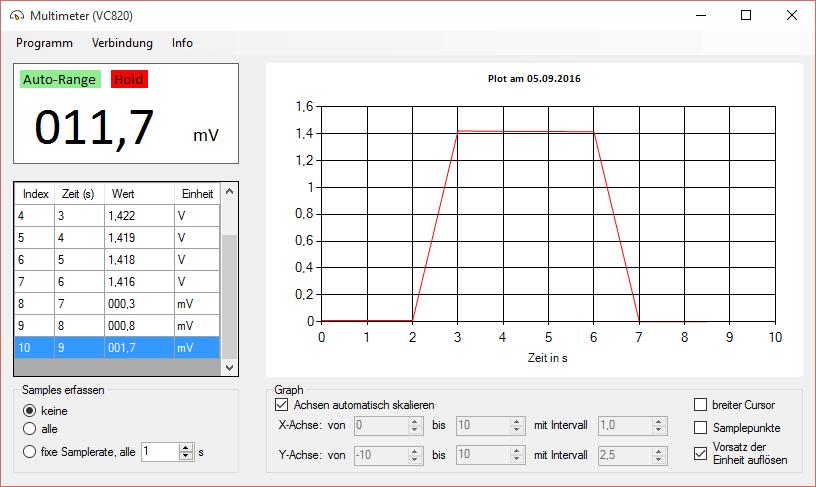 multimeter-min
